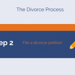Infographic & Video: How to get a divorce in England and Wales - the divorce process