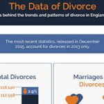 News: The Data of Divorce – Latest Divorce Statistics for England & Wales 2015